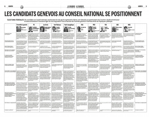 Candidats genevois